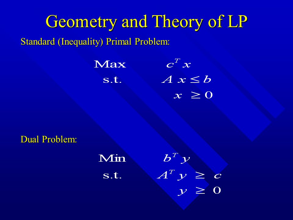 Geometry and Theory of LP Standard (Inequality) Primal Problem: Dual Problem: