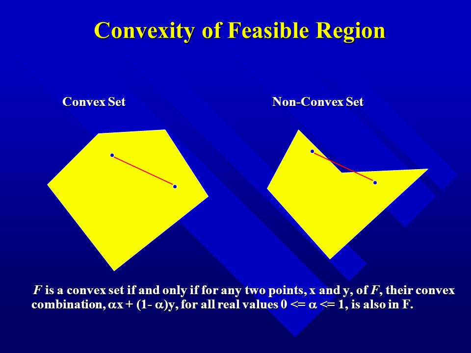 Convexity of Feasible Region Convex Set Non-Convex Set Convex Set Non-Convex Set F is a convex set if and only if for any two points, x and y, of F, their convex combination,  x + (1-  )y, for all real values 0 <=  <= 1, is also in F.