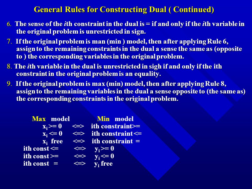 General Rules for Constructing Dual ( Continued) 6.