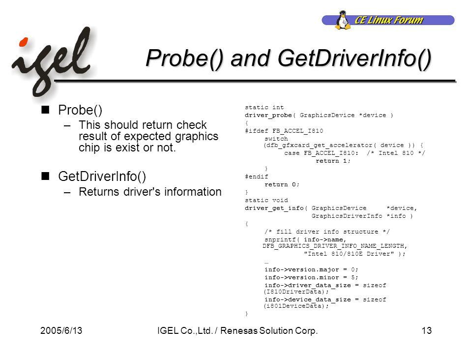 2005/6/1313IGEL Co.,Ltd. / Renesas Solution Corp.