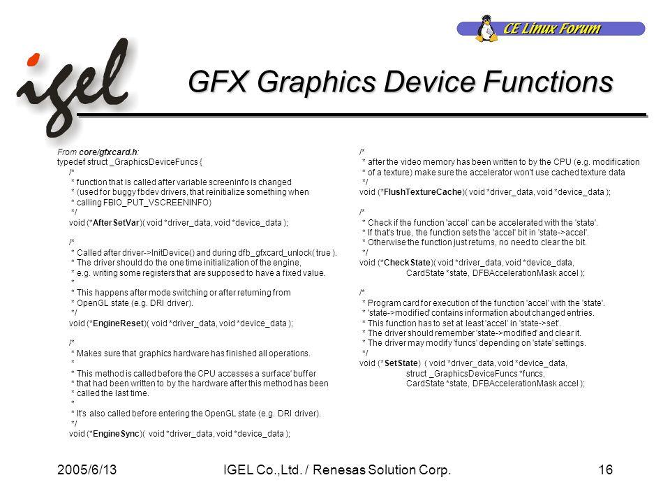 2005/6/1316IGEL Co.,Ltd. / Renesas Solution Corp.