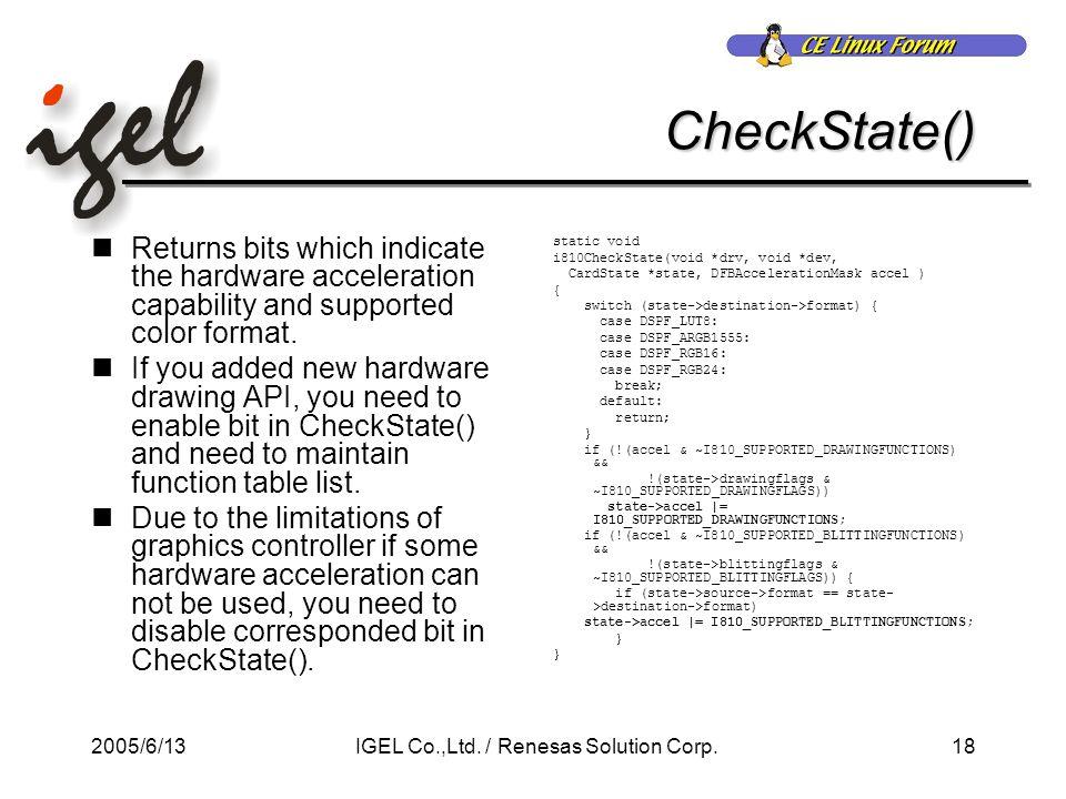 2005/6/1318IGEL Co.,Ltd. / Renesas Solution Corp.