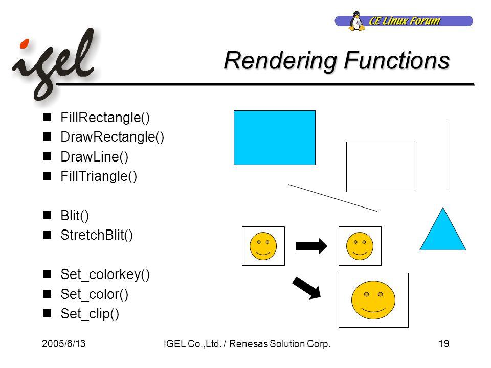 2005/6/1319IGEL Co.,Ltd. / Renesas Solution Corp.