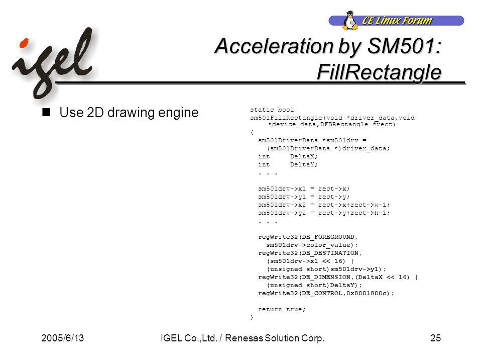 2005/6/1325IGEL Co.,Ltd. / Renesas Solution Corp.