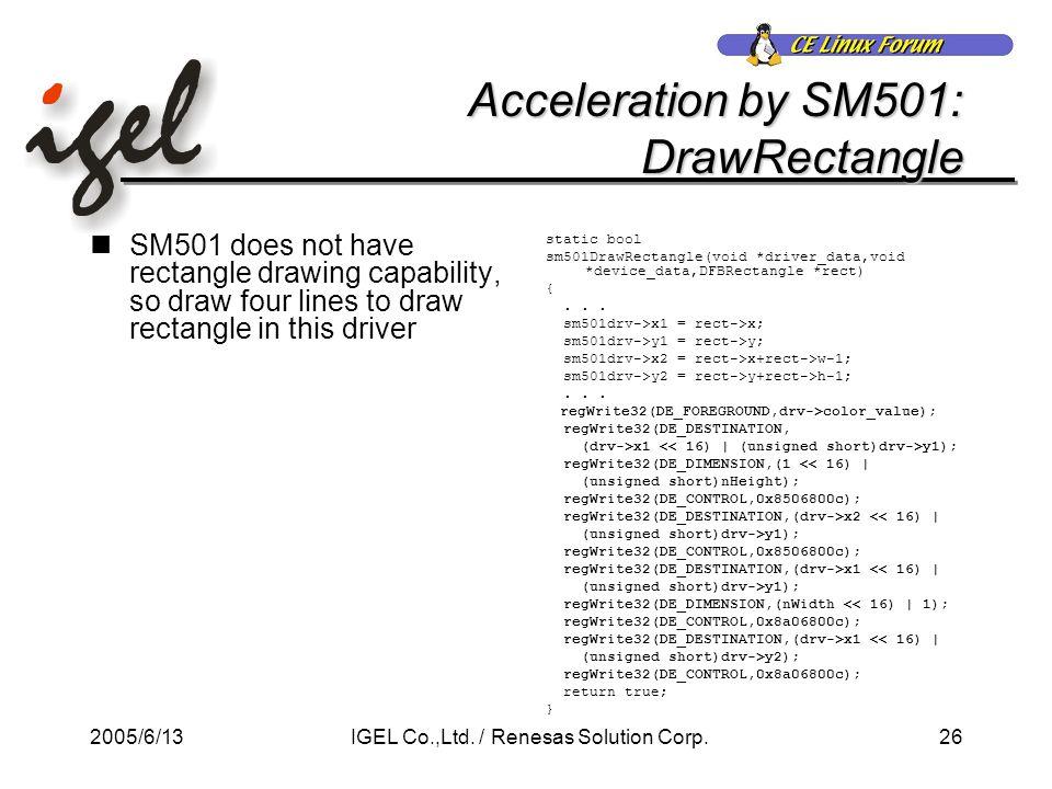 2005/6/1326IGEL Co.,Ltd. / Renesas Solution Corp.