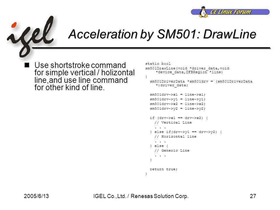 2005/6/1327IGEL Co.,Ltd. / Renesas Solution Corp.