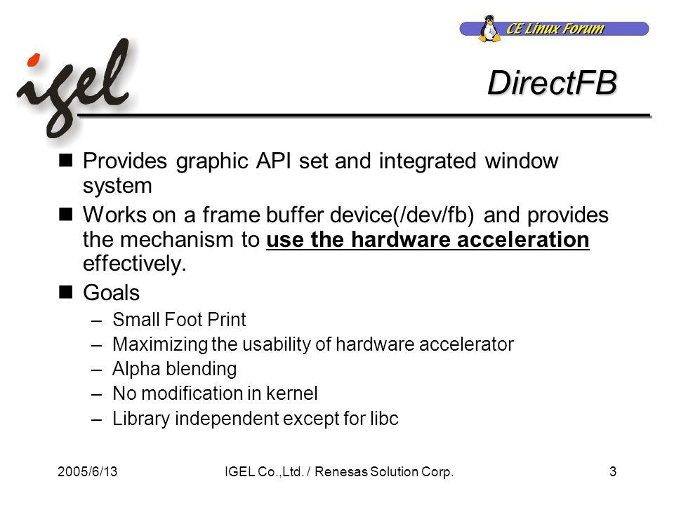 2005/6/1314IGEL Co.,Ltd./ Renesas Solution Corp.