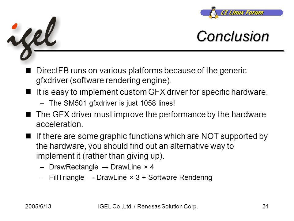 2005/6/1331IGEL Co.,Ltd. / Renesas Solution Corp.