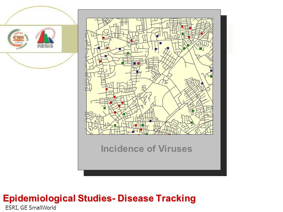 Epidemiological Studies- Disease Tracking Incidence of Viruses ESRI, GE SmallWorld