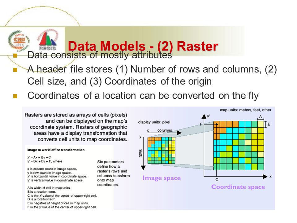 Data Models - (2) Raster Data consists of mostly attributes A header file stores (1) Number of rows and columns, (2) Cell size, and (3) Coordinates of the origin Coordinates of a location can be converted on the fly