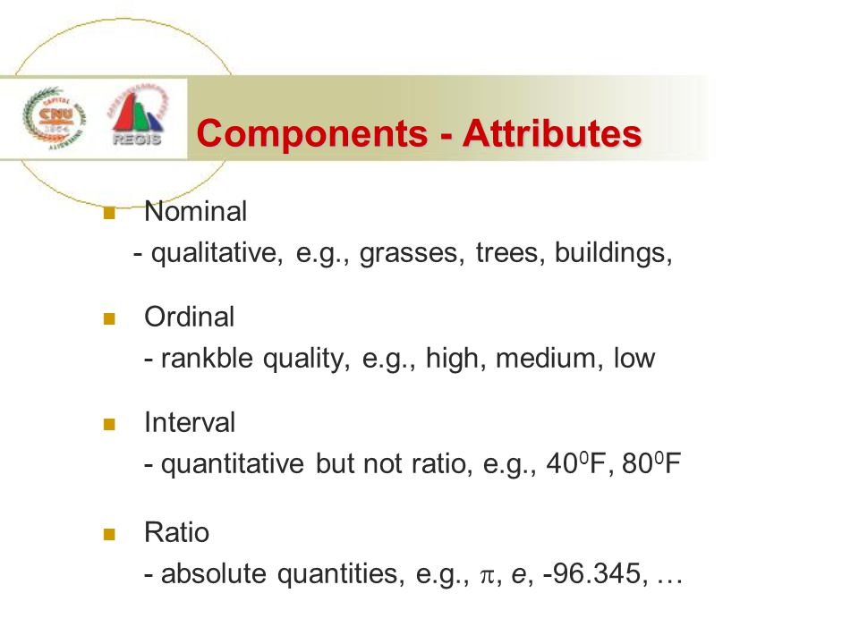Components - Attributes Nominal - qualitative, e.g., grasses, trees, buildings, Ordinal - rankble quality, e.g., high, medium, low Interval - quantitative but not ratio, e.g., 40 0 F, 80 0 F Ratio - absolute quantities, e.g., , e, , …