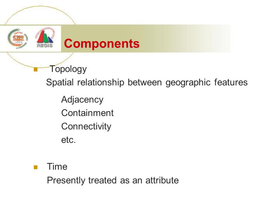 Components Topology Spatial relationship between geographic features Adjacency Containment Connectivity etc.