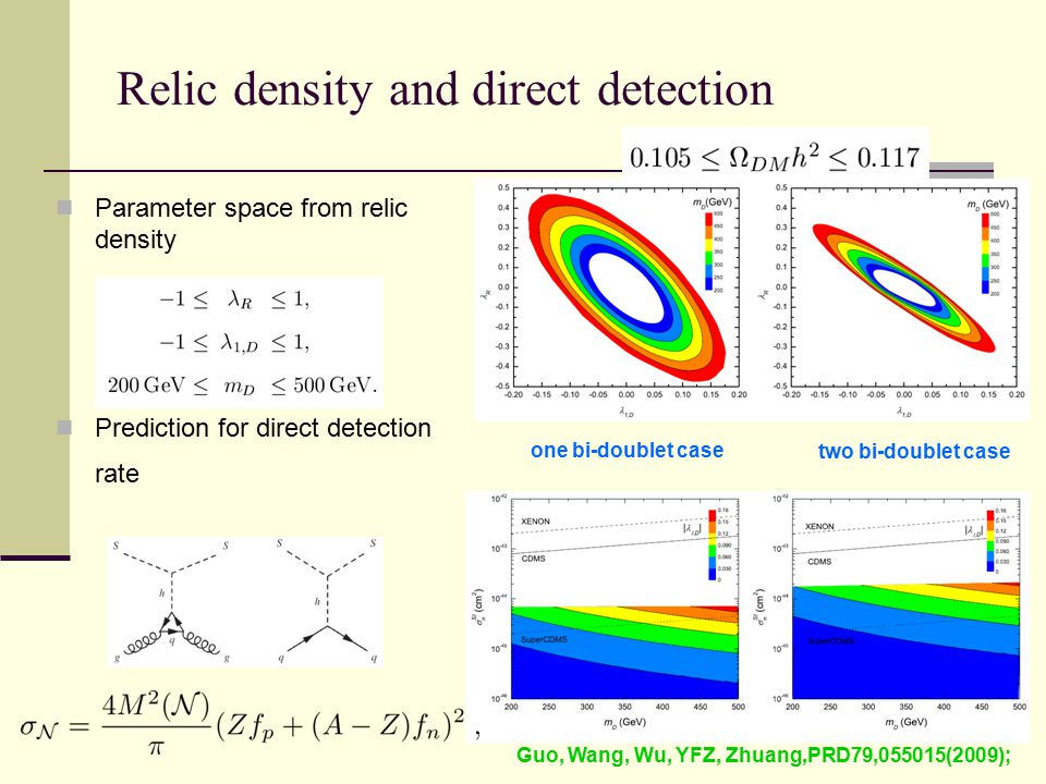 Relic density and direct detection Parameter space from relic density Prediction for direct detection rate one bi-doublet case two bi-doublet case Guo
