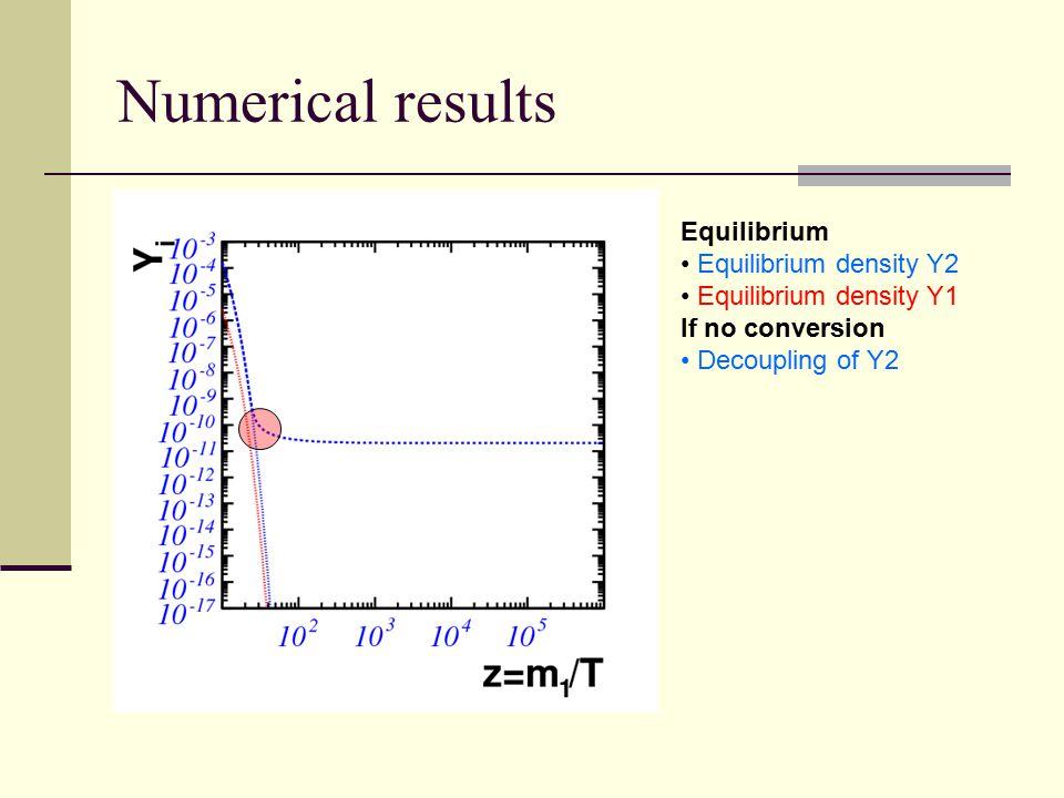 Numerical results Equilibrium Equilibrium density Y2 Equilibrium density Y1 If no conversion Decoupling of Y2