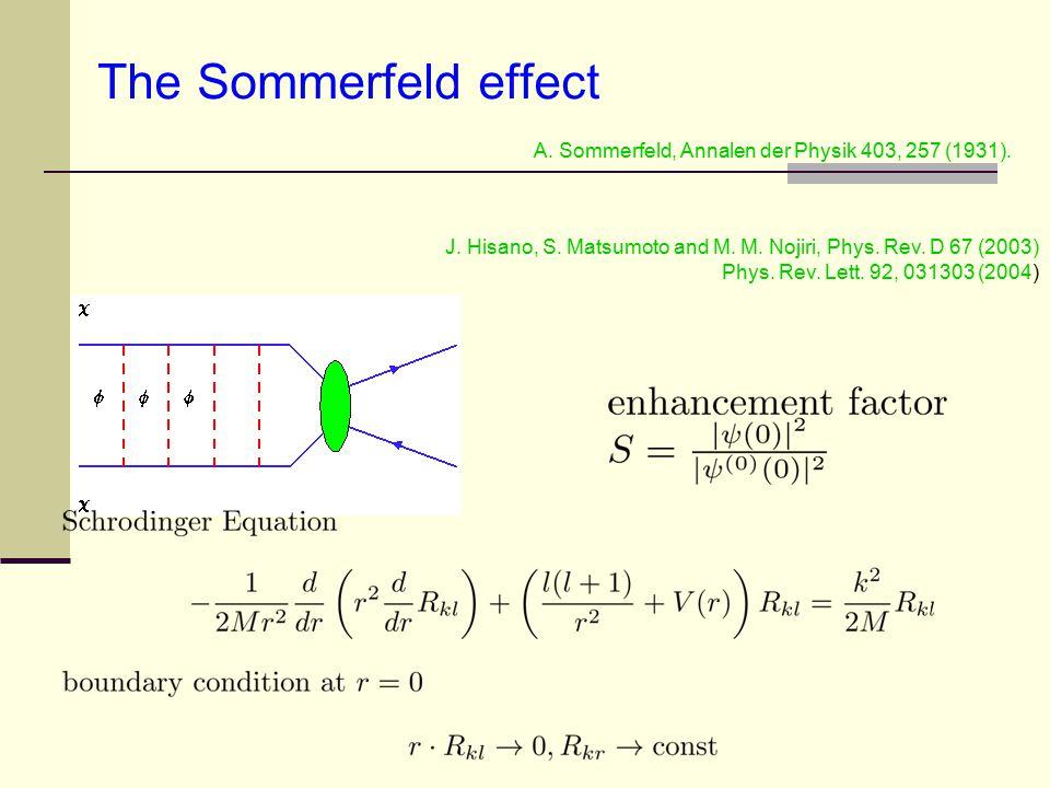 The Sommerfeld effect A. Sommerfeld, Annalen der Physik 403, 257 (1931).