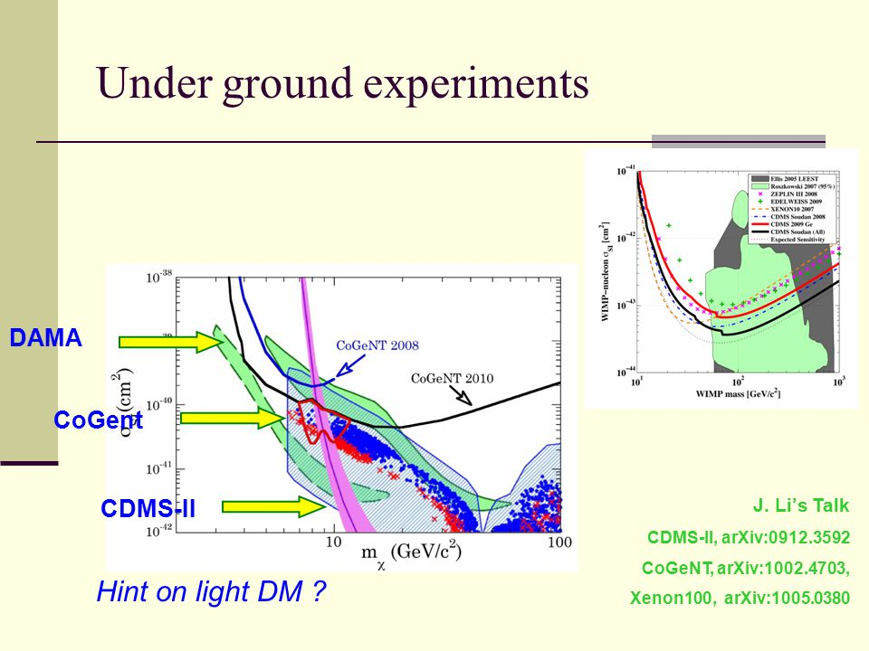 Symmetries important for keeping particle stable electron:U(1) em.