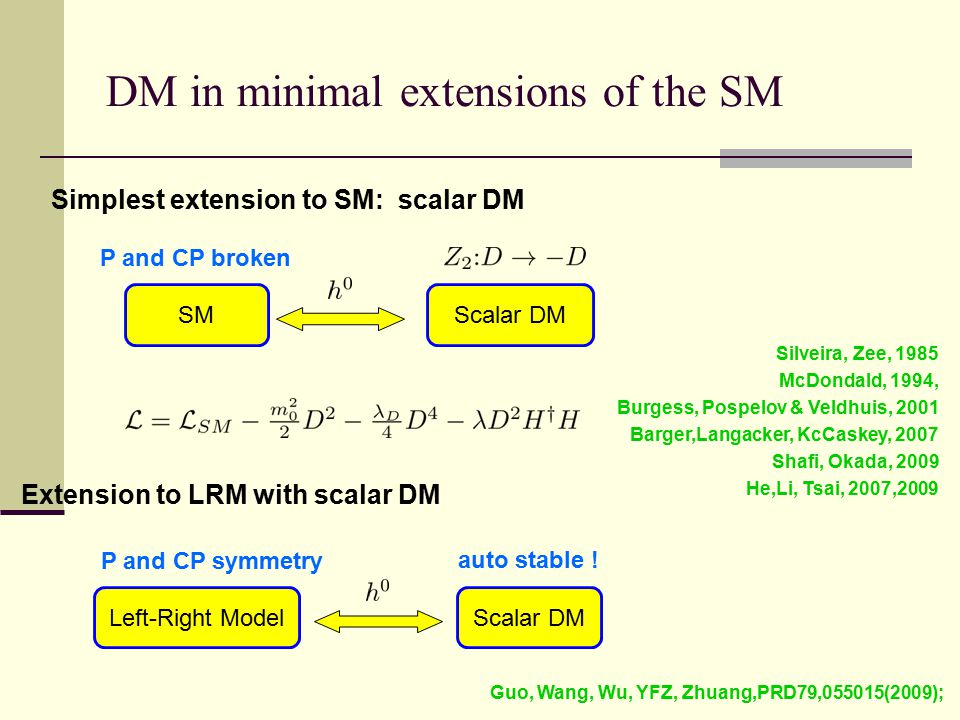 DM in minimal extensions of the SM SMScalar DM Simplest extension to SM: scalar DM Silveira, Zee, 1985 McDondald, 1994, Burgess, Pospelov & Veldhuis, 2001 Barger,Langacker, KcCaskey, 2007 Shafi, Okada, 2009 He,Li, Tsai, 2007,2009 Left-Right ModelScalar DM P and CP symmetry Extension to LRM with scalar DM P and CP broken auto stable .