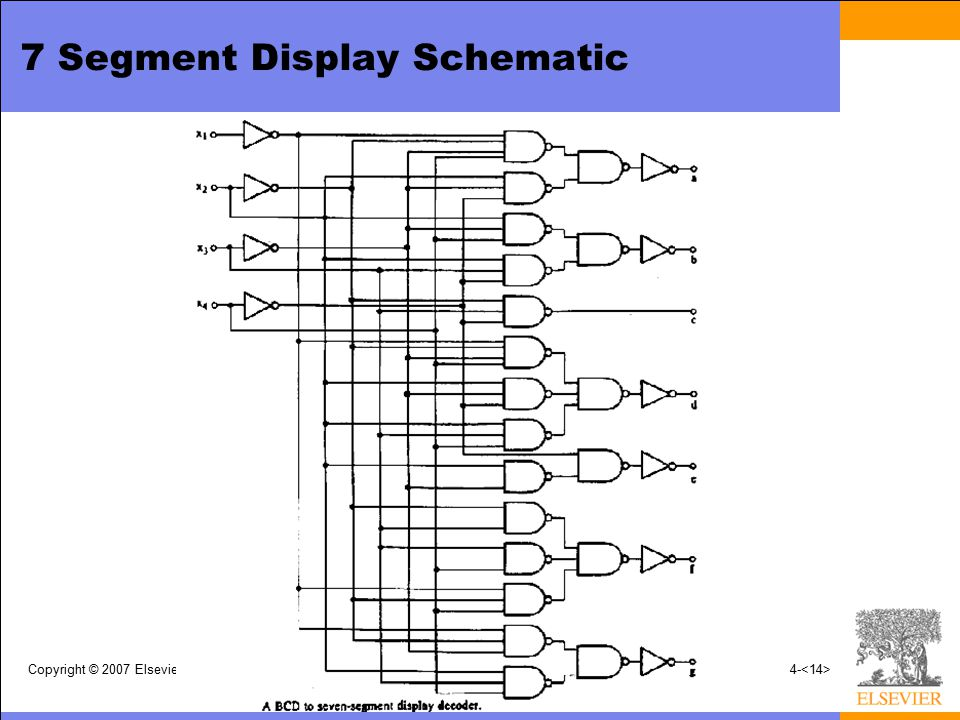 7 Segment Display Schematic Copyright © 2007 Elsevier4-