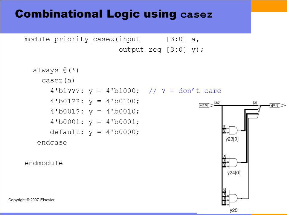 Copyright © 2007 Elsevier4- Combinational Logic using casez module priority_casez(input [3:0] a, output reg [3:0] y); always @(*) casez(a) 4'b1???: y