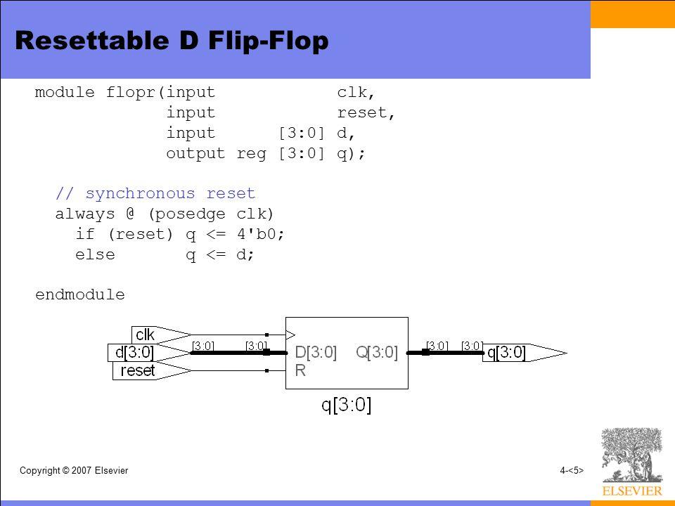Copyright © 2007 Elsevier4- module flopr(input clk, input reset, input [3:0] d, output reg [3:0] q); // synchronous reset always @ (posedge clk) if (reset) q <= 4 b0; else q <= d; endmodule Resettable D Flip-Flop