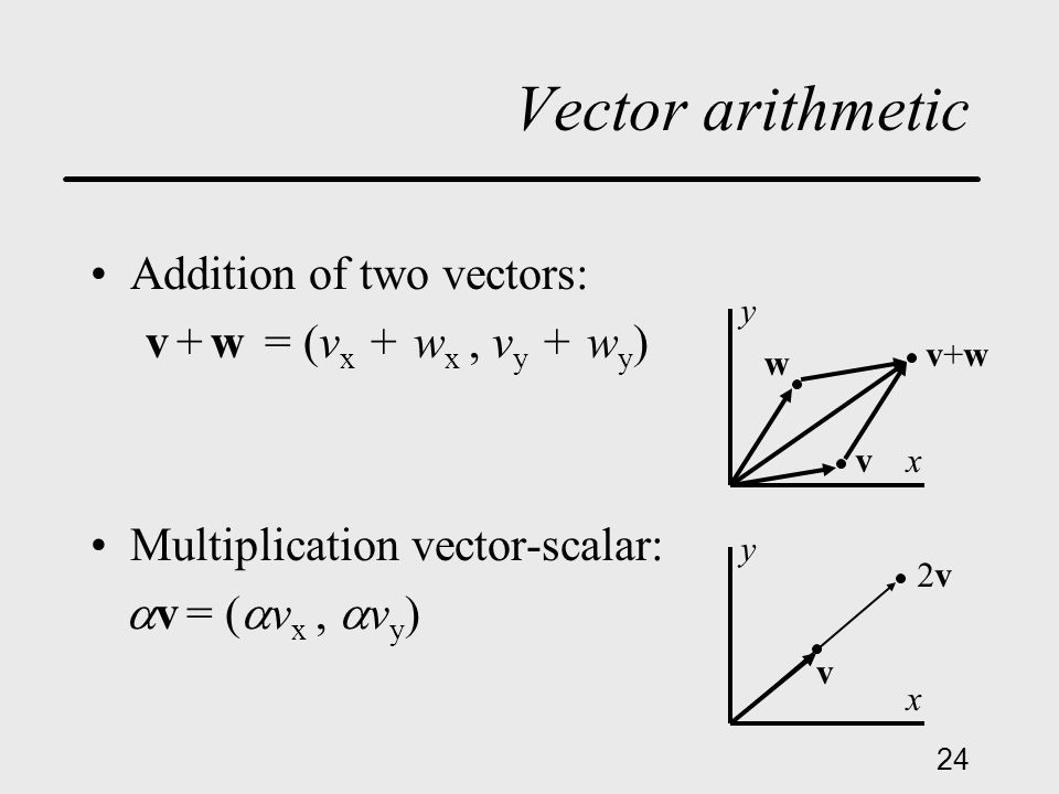 24 Vector arithmetic Addition of two vectors: v + w = (v x + w x, v y + w y ) Multiplication vector-scalar:  v = (  v x,  v y ) x y w v v+wv+w x y v 2v2v