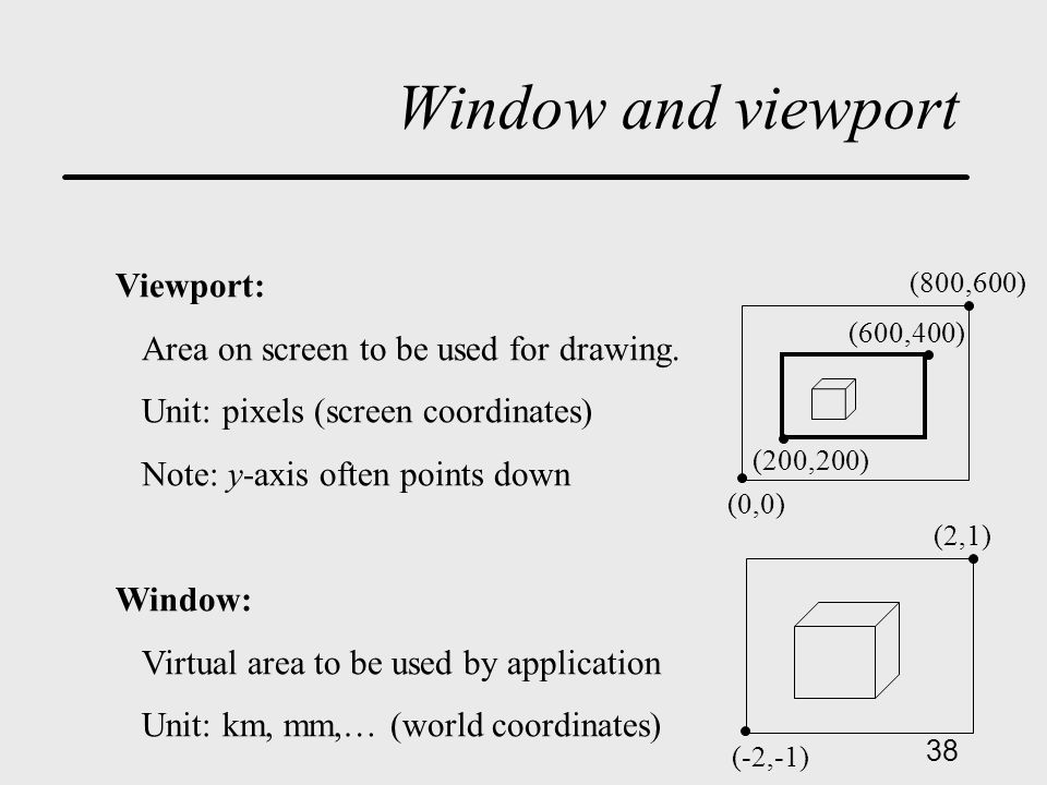 38 Window and viewport Viewport: Area on screen to be used for drawing.