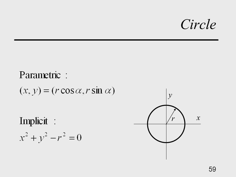 59 Circle x y r