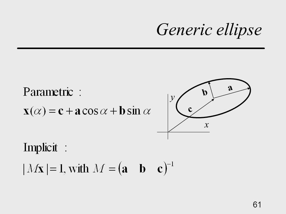 61 Generic ellipse x y a b c