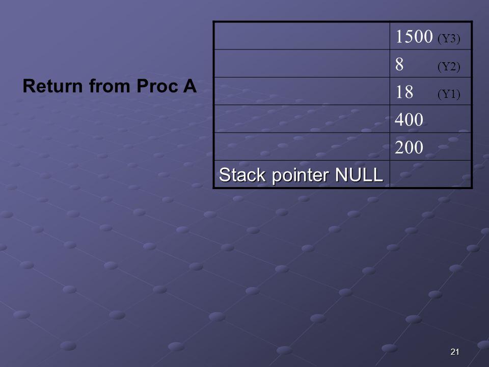 21 1500 (Y3) 8 (Y2) 18 (Y1) 400 200 Stack pointer NULL Return from Proc A