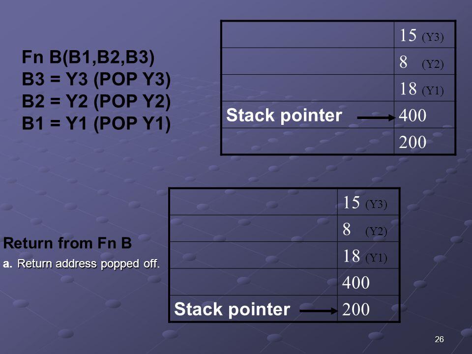 26 15 (Y3) 8 (Y2) 18 (Y1) Stack pointer 400 200 Fn B(B1,B2,B3) B3 = Y3 (POP Y3) B2 = Y2 (POP Y2) B1 = Y1 (POP Y1) 15 (Y3) 8 (Y2) 18 (Y1) 400 Stack pointer 200 Return from Fn B Return address popped off a.