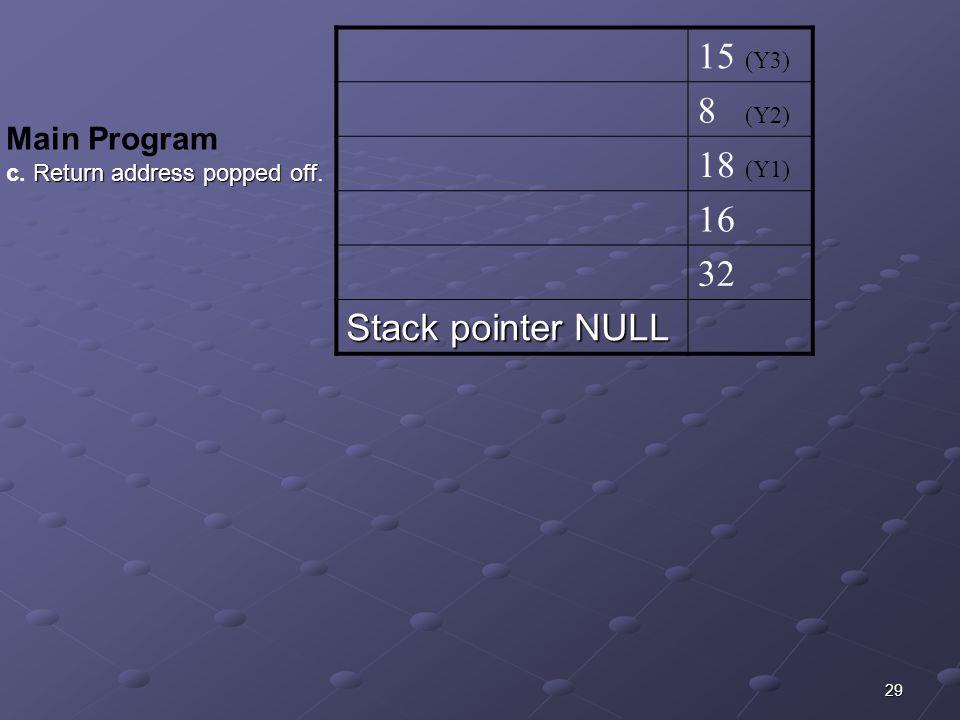 29 15 (Y3) 8 (Y2) 18 (Y1) 16 32 Stack pointer NULL Main Program Return address popped off c.