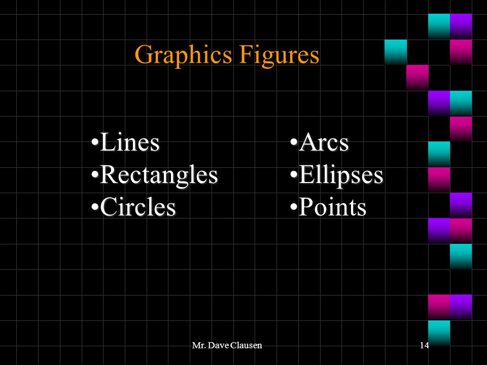 Mr. Dave Clausen14 Graphics Figures LinesLines RectanglesRectangles CirclesCircles ArcsArcs EllipsesEllipses Points