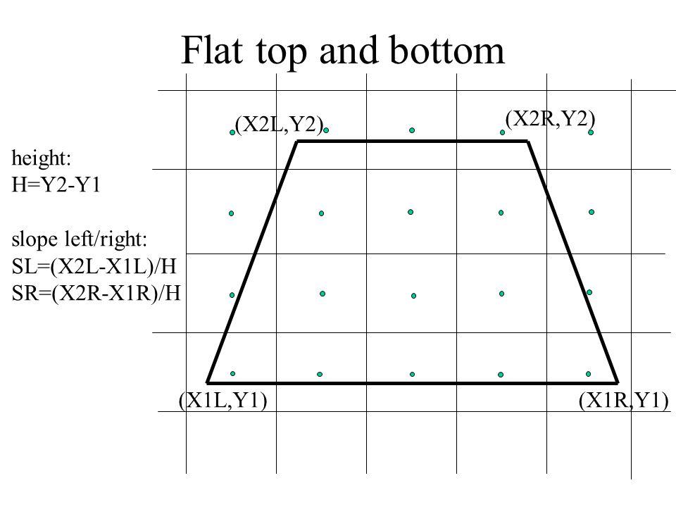 Flat top and bottom (X1L,Y1) (X2L,Y2) (X2R,Y2) (X1R,Y1) height: H=Y2-Y1 slope left/right: SL=(X2L-X1L)/H SR=(X2R-X1R)/H