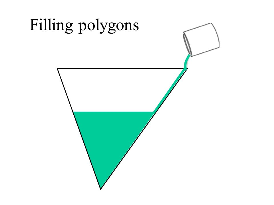 Filling polygons