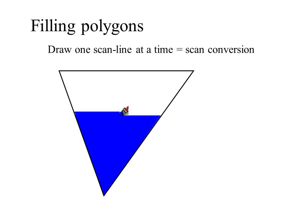Draw one scan-line at a time = scan conversion