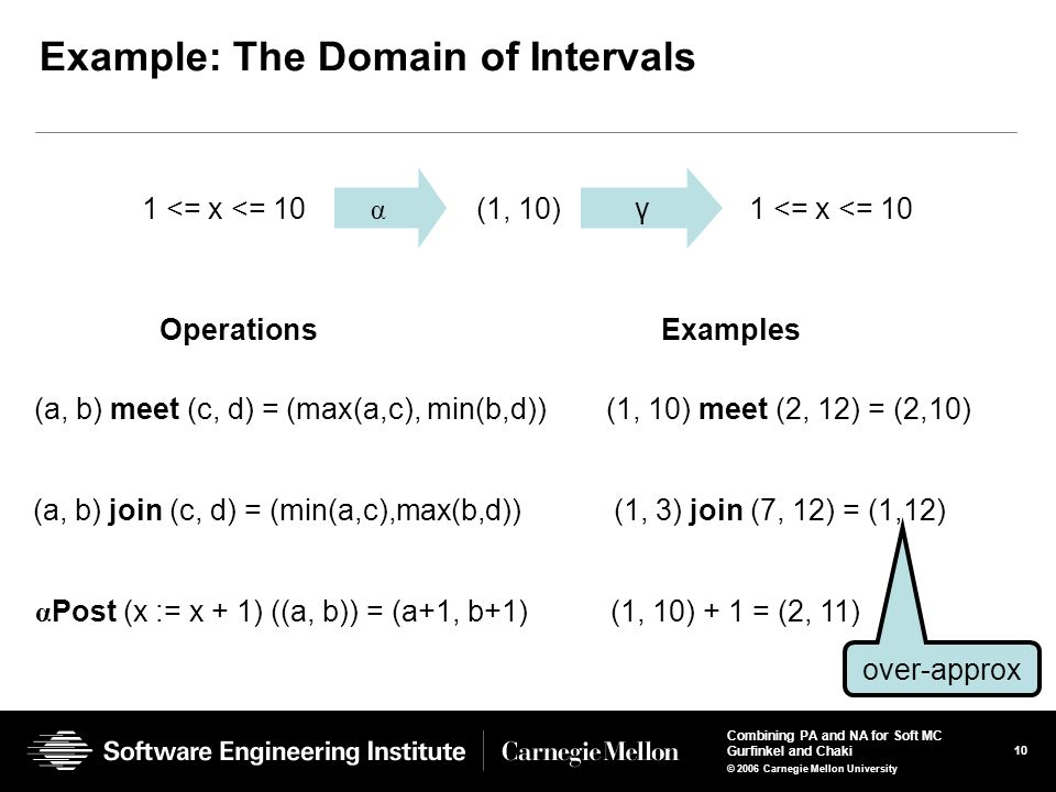 10 Combining PA and NA for Soft MC Gurfinkel and Chaki © 2006 Carnegie Mellon University Example: The Domain of Intervals (1, 10) meet (2, 12) = (2,10