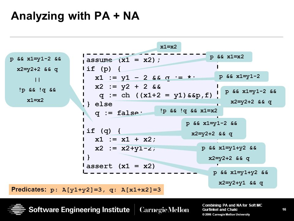 16 Combining PA and NA for Soft MC Gurfinkel and Chaki © 2006 Carnegie Mellon University Analyzing with PA + NA assume (x1 = x2); if (p) { x1 := y1 – 2 && q := *; x2 := y2 + 2 && q := ch ((x1+2 = y1)&&p,f) } else q := false; if (q) { x1 := x1 + x2; x2 := x2+y1-2; } assert (x1 = x2) x1=x2 p && x1=x2 p && x1=y1-2 p && x1=y1-2 && x2=y2+2 && q !p && !q && x1=x2 p && x1=y1-2 && x2=y2+2 && q || !p && !q && x1=x2 p && x1=y1-2 && x2=y2+2 && q p && x1=y1+y2 && x2=y2+2 && q p && x1=y1+y2 && x2=y2+y1 && q Predicates: p: A[y1+y2]=3, q: A[x1+x2]=3