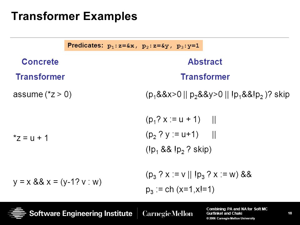 18 Combining PA and NA for Soft MC Gurfinkel and Chaki © 2006 Carnegie Mellon University Transformer Examples Predicates: p 1 :z=&x, p 2 :z=&y, p 3 :y=1 Concrete Transformer Abstract Transformer assume (*z > 0)(p 1 &&x>0 || p 2 &&y>0 || !p 1 &&!p 2 ).