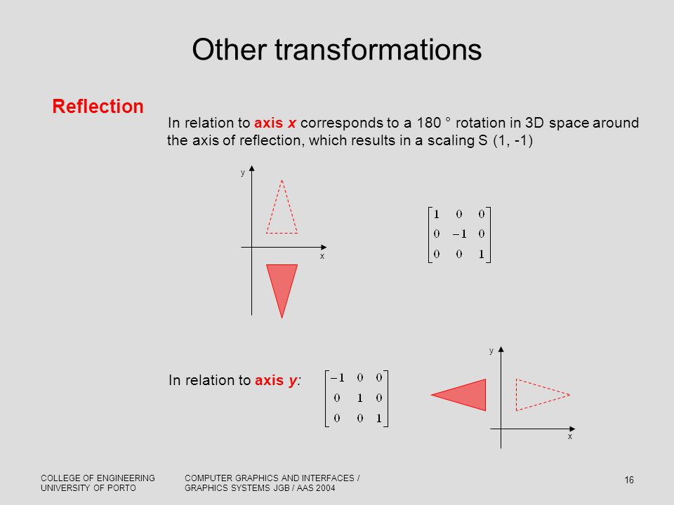 COLLEGE OF ENGINEERING UNIVERSITY OF PORTO COMPUTER GRAPHICS AND INTERFACES / GRAPHICS SYSTEMS JGB / AAS 2004 16 Other transformations Reflection In r