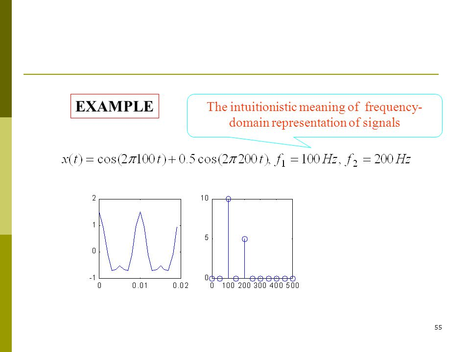 54 2.3 frequency-domain representation of discrete-time signal and system 2.3.1 definition of fourier transform 2.3.2 frequency response of system 2.3