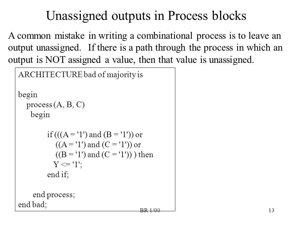 BR 1/0013 Unassigned outputs in Process blocks A common mistake in writing a combinational process is to leave an output unassigned. If there is a pat