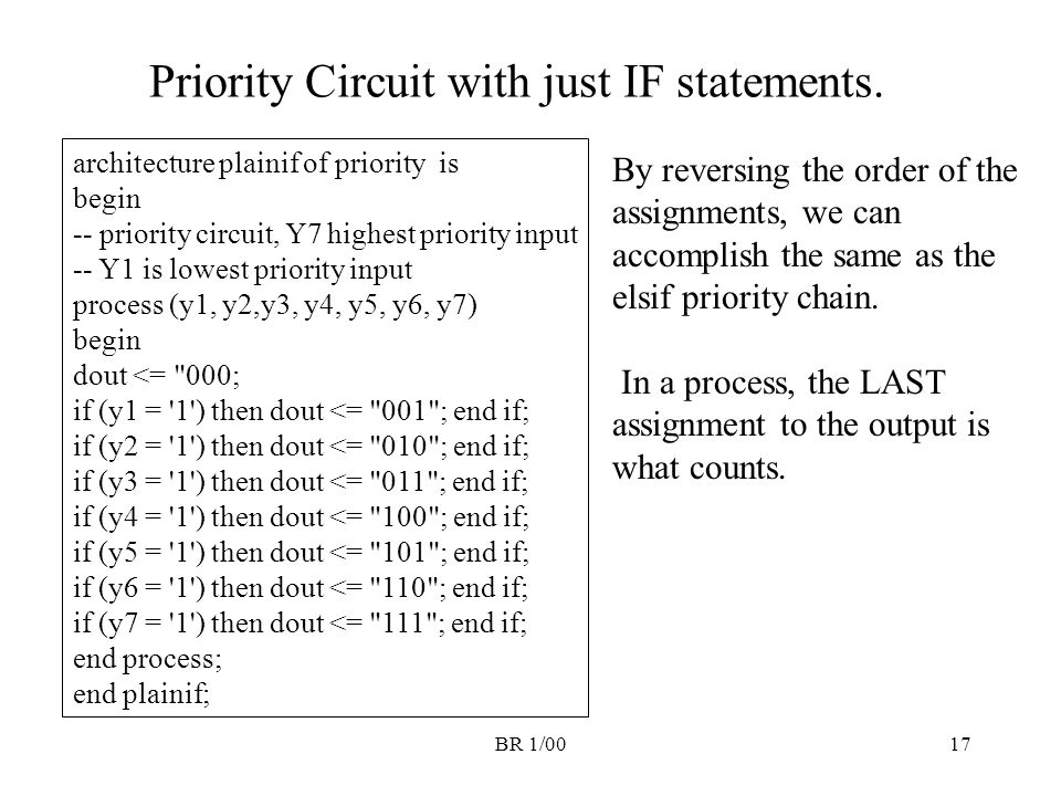 BR 1/0017 Priority Circuit with just IF statements. architecture plainif of priority is begin -- priority circuit, Y7 highest priority input -- Y1 is
