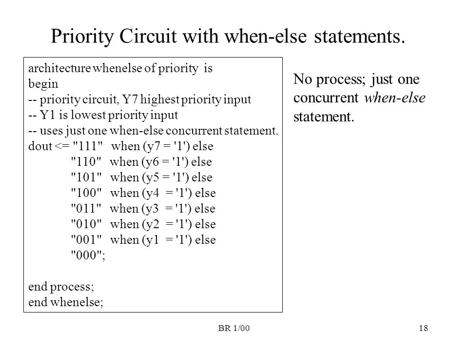 BR 1/0018 Priority Circuit with when-else statements. architecture whenelse of priority is begin -- priority circuit, Y7 highest priority input -- Y1