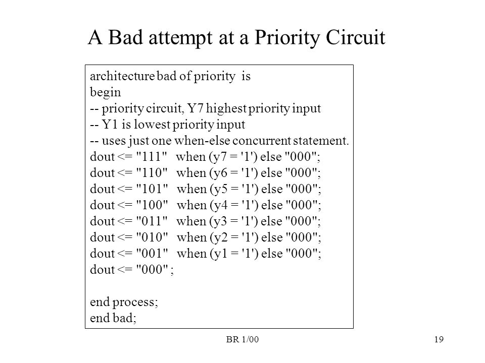 BR 1/0019 A Bad attempt at a Priority Circuit architecture bad of priority is begin -- priority circuit, Y7 highest priority input -- Y1 is lowest pri