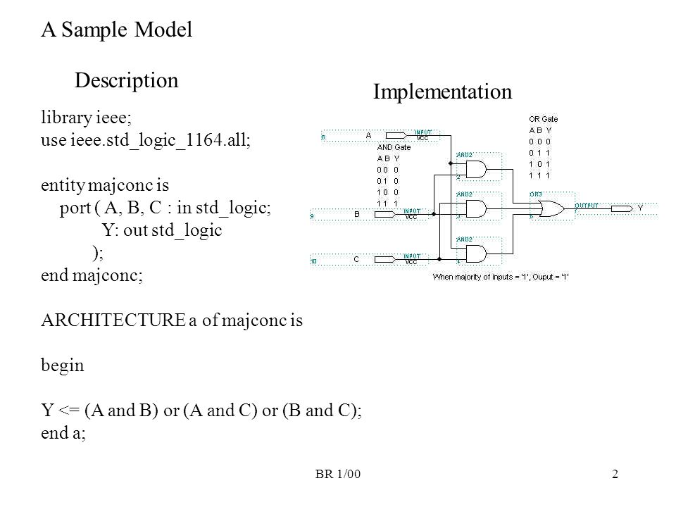 BR 1/003 VHDL Statements VHDL has a reputation as a complex language (it is!) We will use a small subset of the language for our purposes Some VHDL constructs: –Signal Assignment: A <= B; –Comparisons = (equal), > (greater than), < (less than), etc.