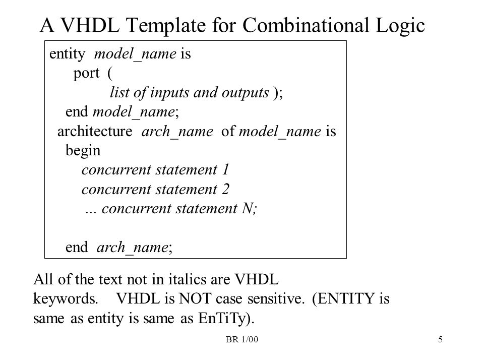 BR 1/005 A VHDL Template for Combinational Logic entity model_name is port ( list of inputs and outputs ); end model_name; architecture arch_name of m