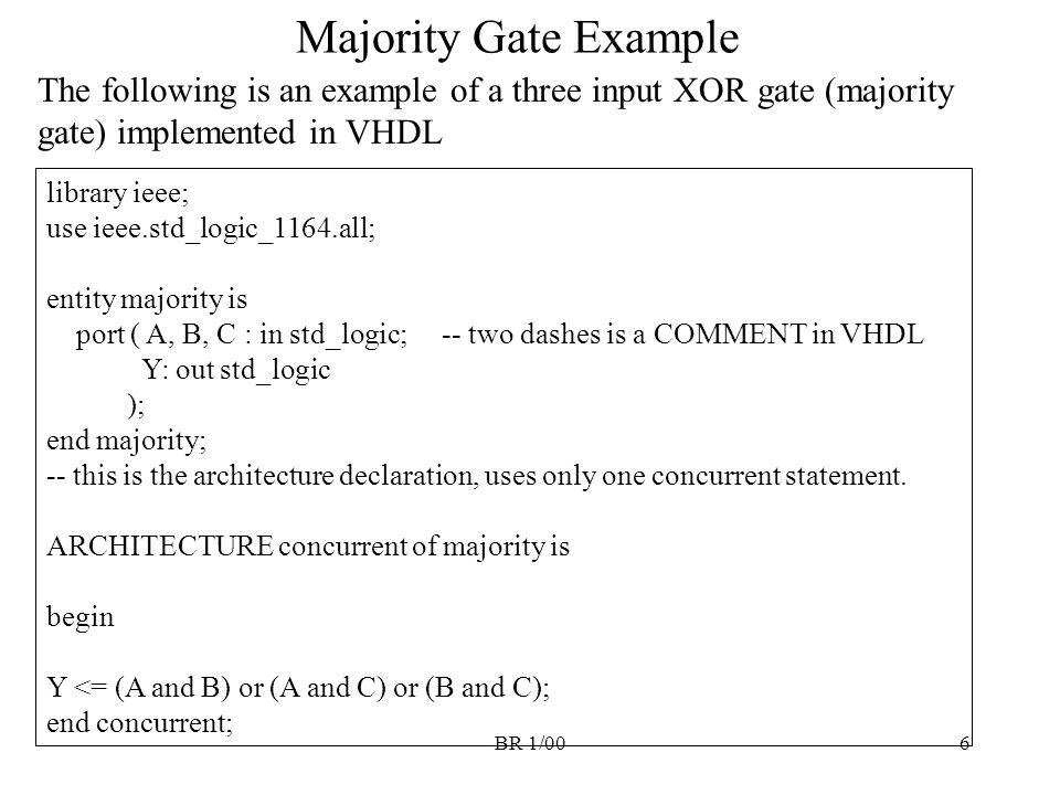 BR 1/0027 4 Bit Ripple Carry Adder AB S CiCo AB S CiCo AB S CiCo AB S CiCo Cin A(0) Cout B(0)A(1)B(1)A(2)B(2)A(3)B(3) C(0)C(1)C(2)C(3)C(4) Sum(0)Sum(1)Sum(2)Sum(3) Want to write a VHDL model for a 4 bit ripple carry adder.