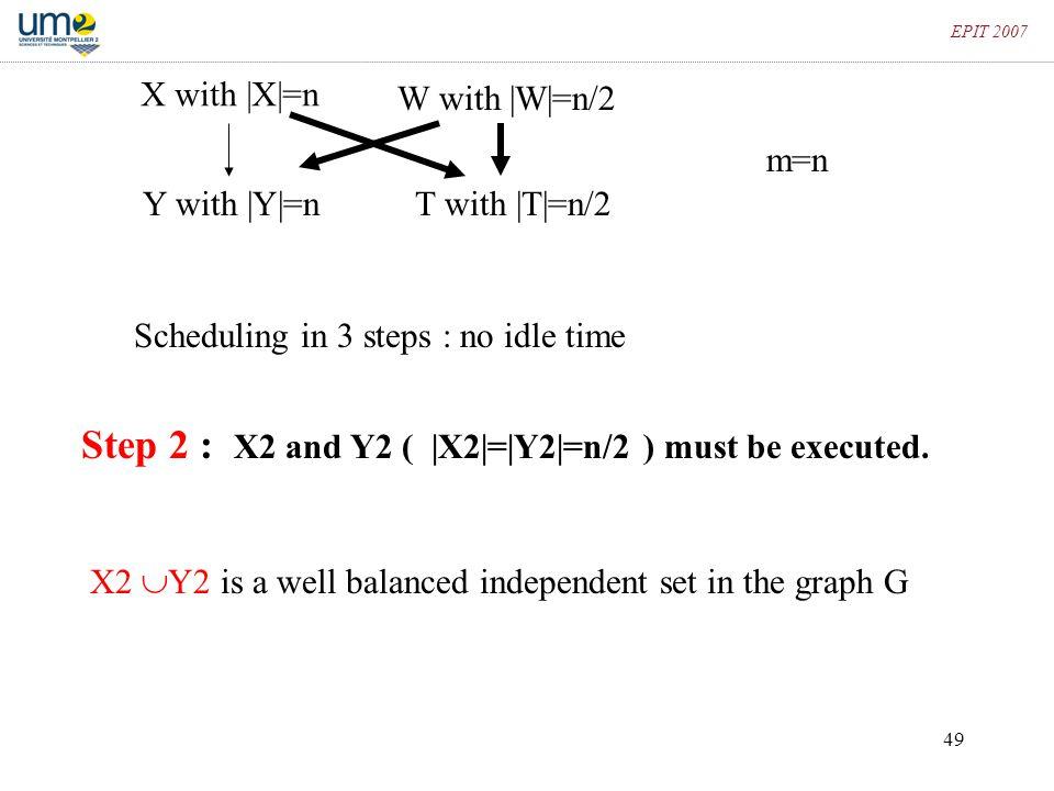 49 EPIT 2007 X with |X|=n T with |T|=n/2 W with |W|=n/2 Y with |Y|=n Scheduling in 3 steps : no idle time m=n Step 2 : X2 and Y2 ( |X2|=|Y2|=n/2 ) mus