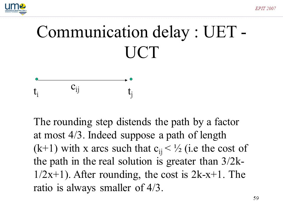 59 EPIT 2007 Communication delay : UET - UCT titi tjtj c ij The rounding step distends the path by a factor at most 4/3. Indeed suppose a path of leng