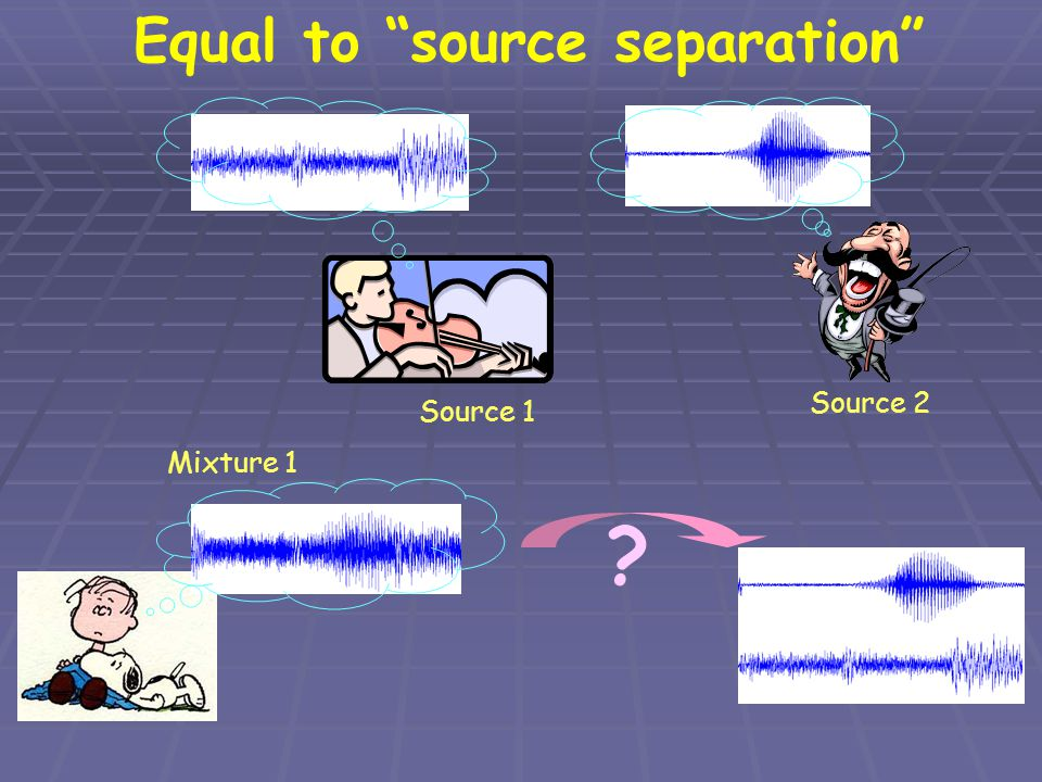 Equal to source separation Source 1 Source 2 Mixture 1 ?
